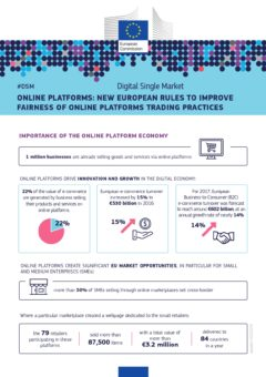 Online platforms: new rules to increase transparency and fairness (factsheet)