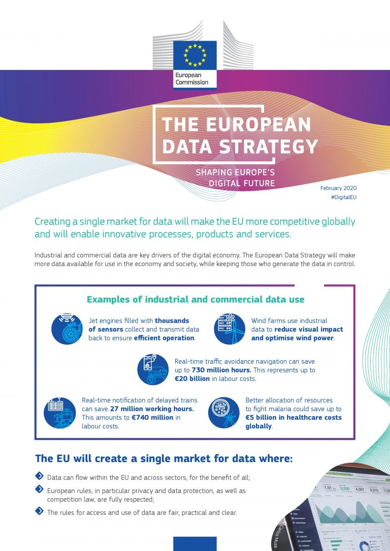 EU launches the European Strategy for Data